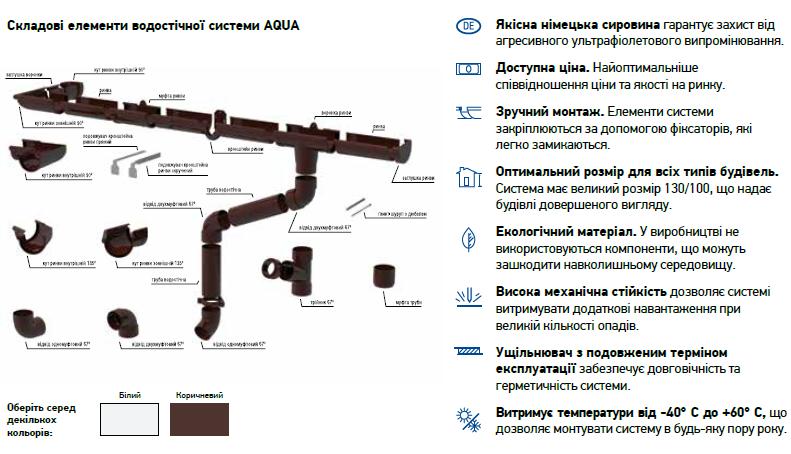 vodostok-aqua1